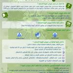 Coronavirus : mesures de prévention