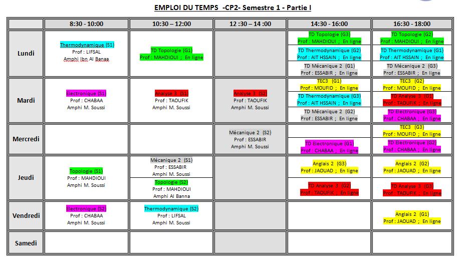 CP2MOD2